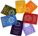 7 Chakra Flags (with Descriptions)